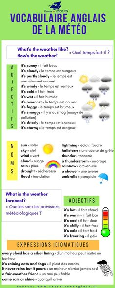 So that English is no longer a foreign language! - If you can& speak the weather in English, this infographic will teach you the English vocabul - French Language Lessons, French Language Learning, French Lessons, English Lessons, English Class, Foreign Language, French Phrases, French Words, English Words