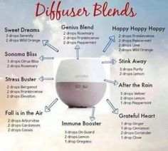 Diffuser Blends For Essential Oils