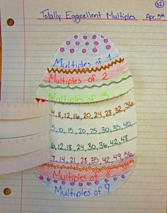 """Third Grade Math Lesson Plan """"Egg""""cellent Multiples – Perfect for older grades, but the shaped foldable can translate to any grade level Math Resources, Math Activities, Fourth Grade Math, Math Notebooks, Interactive Notebooks, Math Multiplication, E Mc2, Homeschool Math, Math Classroom"""