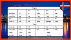 Personal pronouns | íslenska Icelandic Language, Visit Reykjavik, 2 Letter, English Alphabet, Culture Club, Sociology, Foreign Languages, Grammar, Vocabulary