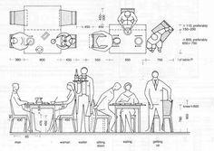 MINIMUM DISTANCES CHAIR FROM WALL ile ilgili görsel sonucu