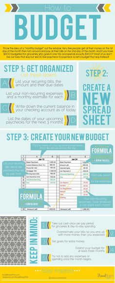 How to Budget - An Infographic - Step by step guide to budgeting Budgeting, #Budget, Budget Tips
