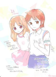 Captain Tsubasa, Yayoi, Kawaii, Fujoshi, Dream Team, Vocaloid, Anime Couples, Soccer, Wattpad