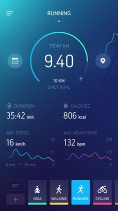 Fitness tracker – User interface by Radmir Mingaliev                                                                                                                                                                                 Mais