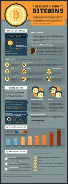 Trading infographic : A Beginner's Guide to Bitcoin   [And also  the story of a norwegian man who