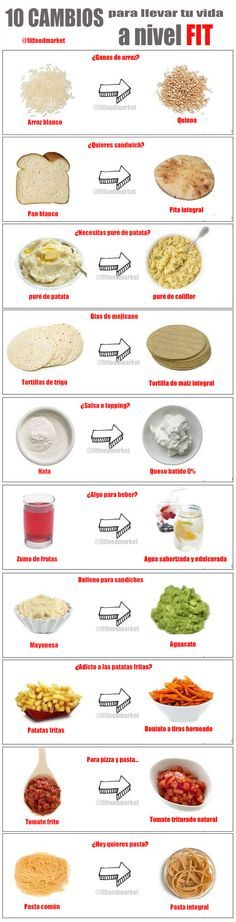 10 cambios fit