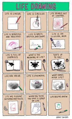 "incidentalcomics: "" Life Drawing """