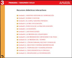 Recursos didácticos interactivos, Matemáticas 3º E. Primaria, Editorial Anaya, proyecto Abre la puerta