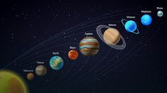 Buy Solar System Astronomy Banner by macrovector on GraphicRiver. Planets that orbit the sun astronomy educational aid banner diagonal design with black background abstract vector ill. Solar System Images, Solar System For Kids, Solar System Projects, Solar System Planets, Solar System Art, 9 Planets, Space Planets, Space And Astronomy, Venus Planet