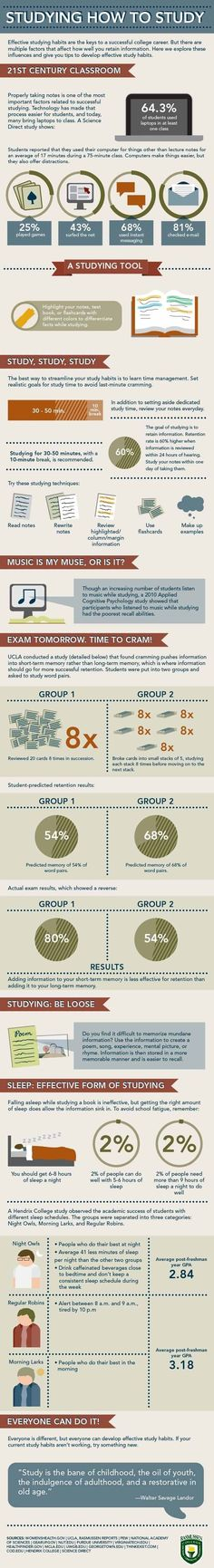 Estudiando como estudiar #infografia #infographic #education