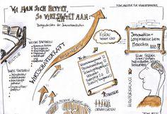 Bettgeschichte zur Innovationskultur: Wirtschaftskraft durch weiche Faktoren