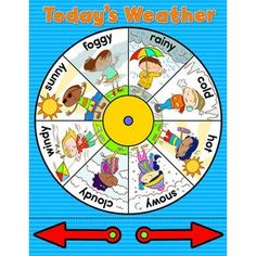 """¿Qué tiempo hace h oy? / """"What's the weather like today?"""" Weather chart for classroom Teaching Weather, Weather Activities, Preschool Activities, Preschool Weather Chart, Weather Charts, English Lessons, Learn English, Weather Like Today, Todays Weather"""
