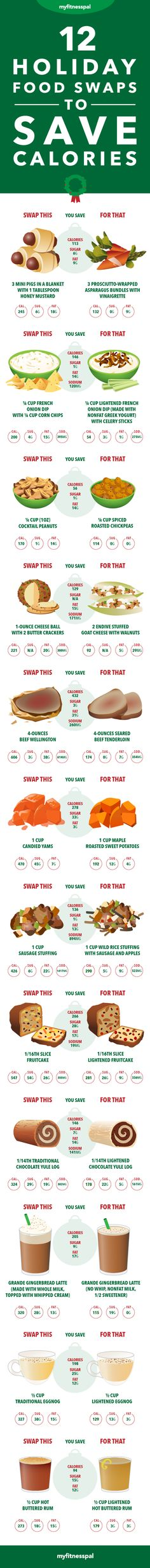 Save calories this holiday season by going for these healthier alternatives!
