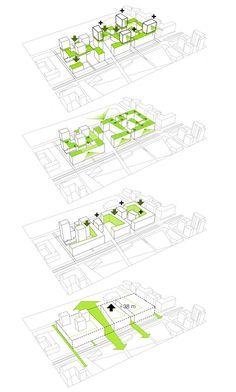Architecture Concept Diagram, Architecture Presentation Board, Green Architecture, Architecture Portfolio, Landscape Architecture, Architecture Diagrams, Presentation Boards, Architectural Presentation, Architectural Models