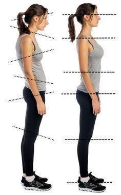 Effektiv Muskeln aufbauen, Fett verbrennen und die Körperhaltung verbessern.
