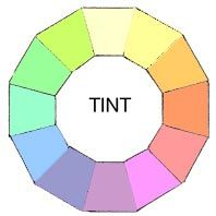 TINT:  A Tint is sometimes called a Pastel. Basically it's simply any color with white added.  If you want to get a little more complicated, you can mix any of the twelve pure colors together. Then simply add any amount of white and you have created a pastel or tint of the mixture.  That means you can go from an extremely pale, nearly white to a barely tinted pure hue.  Artists often add a tiny touch of white to a pure pigment to give the color some body.