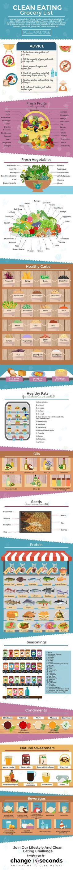 Clean Eating Grocery Shopping List https://www.changeinseconds.com/clean-eating-grocery-list/