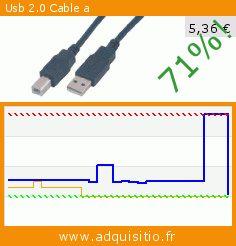 Usb 2.0 Cable a (Personal Computers). Réduction de 71%! Prix actuel 5,36 €, l'ancien prix était de 18,66 €. https://www.adquisitio.fr/mcl/usb-20-cable-a