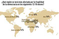 ¿Qué región se verá más afectada por la fragilidad de la democracia en los siguientes 12-18 meses?