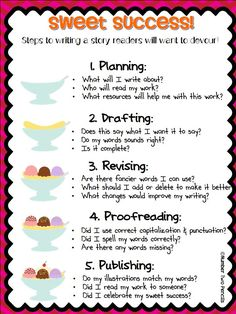 "Help monitor your student's progression through the stages of writing using our ""sweet success"" writing stages posters.  This is an anchor chart that correlates with the posters."