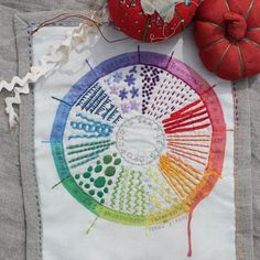 Color Wheel Embroidery Stitch Sampler with Rebecca Ringquist: Wed Aug 14 at AVFKW