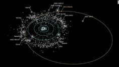 New Dwarf Planet Discovered Far Beyond Pluto's Orbit. Rendering of the orbit of the newfound dwarf planet (orange line), which scientists say is the largest object in the Kuiper Belt beyond Neptune. Neptune, Dwarf Planet, Universe Today, Our Solar System, Space Exploration, Constellation, Telescope, Nasa, Galaxies