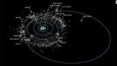 Un equipo internacional de astrónomos realizó el descubrimiento a través del telescopio Canadá-Francia-Hawaii, como parte del Estudio de los Orígenes del Sistema Solar.