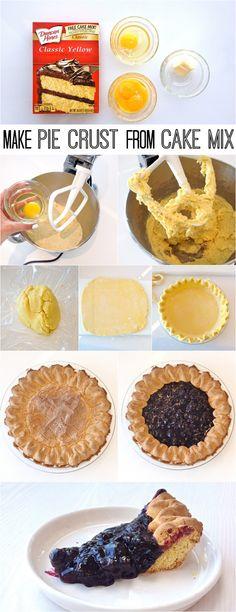 Here's how to use a box of cake mix to make a pie crust.