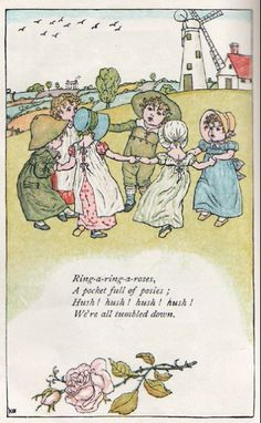 Kate Greenway Styles: Kate Greenway was a children's book illustrator who drew little girls dresses that were similar to Empire style dresses.