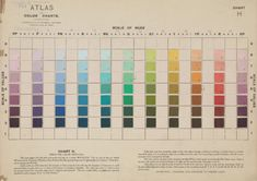 Atlas of the Munsell Colour System (1915)