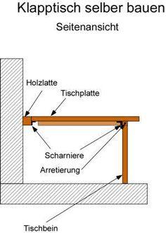 Bauplan: Klapptisch selber bauen