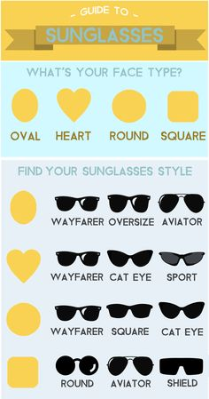 How to wear sunglasses How to choose your sunglasses by your face type