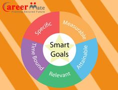 Jobs, Recruitment and Consultancy : 8 STRATEGIES FOR ACHIEVING SMART GOALS