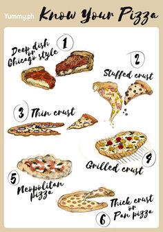 Know Your Pizza! | Yummy.ph