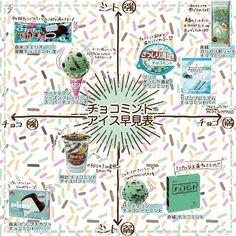 Mint Chocolate, Blog, Yahoo Japan, Blogging