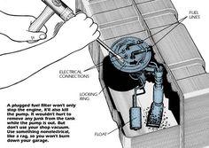 Replacing Your Fuel Pump.