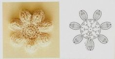 Flor a crochet Crochet Borders, Crochet Motif, Crochet Yarn, Crochet Stitches, Love Crochet, Irish Crochet, Crochet Flowers, Flower Chart, Ideas