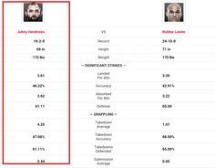 UFC 181 Johny Hendricks vs Robbie Lawler Prediction