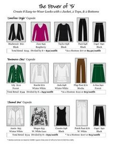 Capsule Formula: Here are 2 examples of 5 pieces that can combined to make many outfits. KikaPaprika clothing.