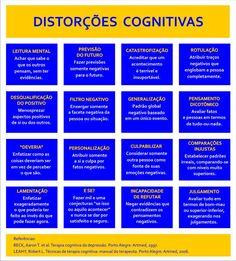 distorções cognitivas