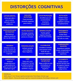 Algumas Distorções Cognitivas mais frequentes!!