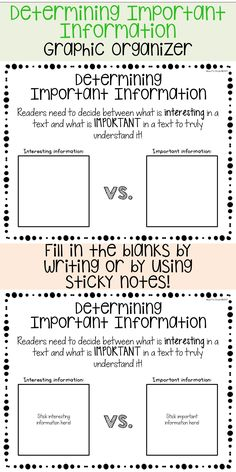 Determining Important Information Graphic Organizer