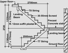 9 Best Staircase Dimensions Images Stairs Staircases Architecture