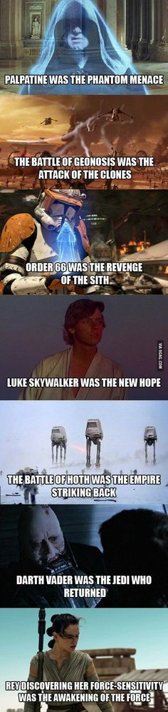 Star Wars movies explained