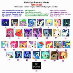 Birthday Scenario Game #MLP edition. I of course am stuck on an island with Pinkie Pie.