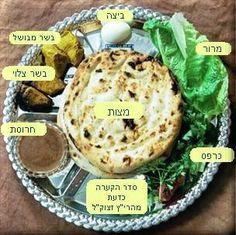 Symbolische ingrediënten van de maaltijd tijdens het Joodse Pesach. Op deze site staat veel info over dit feest waarmee de joden de uittocht uit Egypte herdenken.