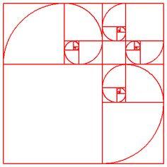 Proporcion Aurea, la medida matemática de La Belleza, Golden Ratio