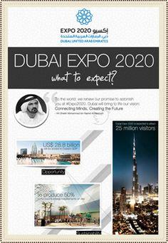 Dubai Expo 2020 Infographic by infographicsme.com