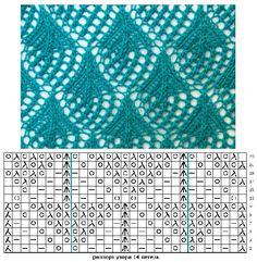 Ajour Lace Knitting Stitches, Lace Knitting Patterns, Stitch Patterns, Yarn Flowers, Knit Crochet, Lace Knitting, Knitting Needles, Mesh, Stitching
