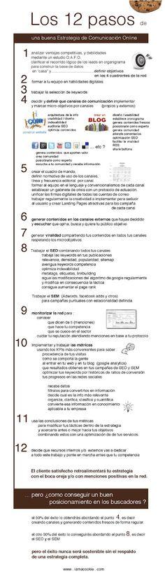 Blog de Eduardo: Todos Aprendiendo Una Efectiva Comunicación Online... Repinned by @jagtomas de #ixu
